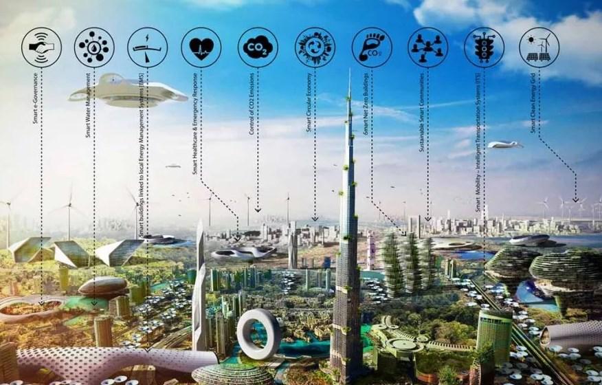 Умный город Дубаи