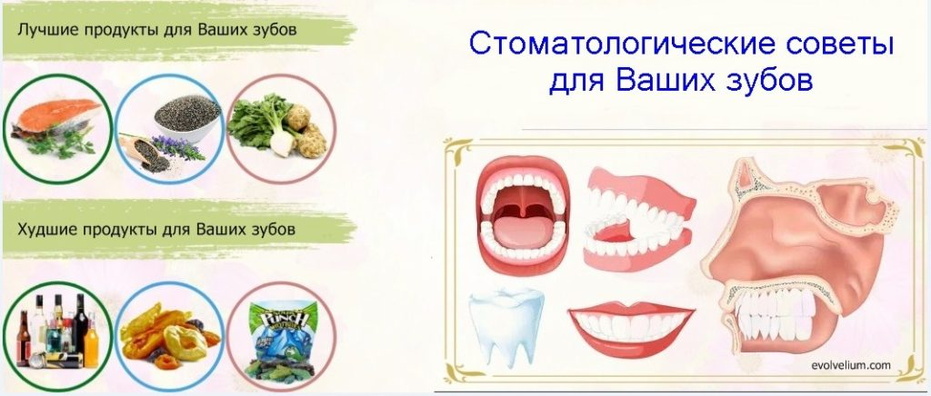 Лучшие и худшие продукты для зубов